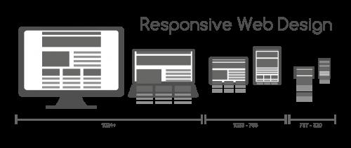 Responsive_Web_Design_for_Desktop,_Notebook,_Tablet_and_Mobile_Phone