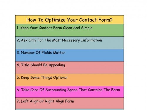 Optimize contact form