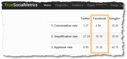 true_social_metrics-2