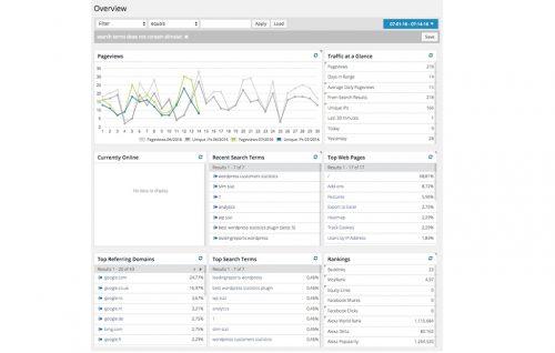 WordPress Statistics Plugins