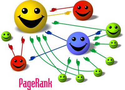 PageRank dead