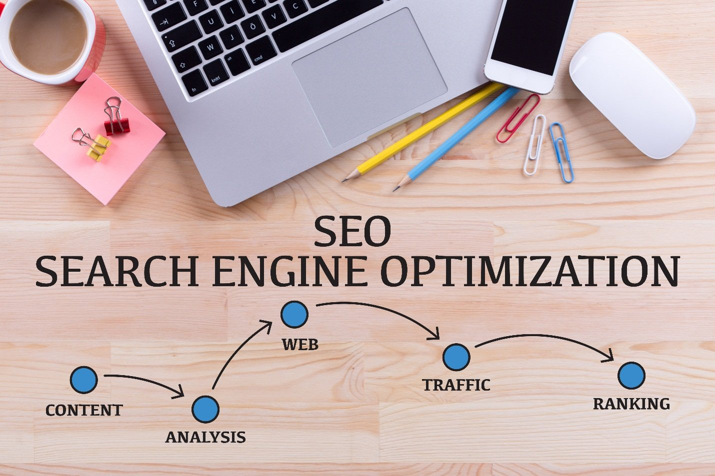 Finding the Top SEO Company